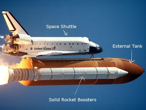 What happens to the Space Shuttle's external tank after it ...
