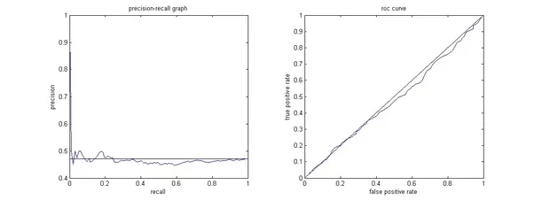 how to change precision in matlab