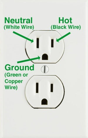How to test if there is an electric grounding problem at home - Quora
