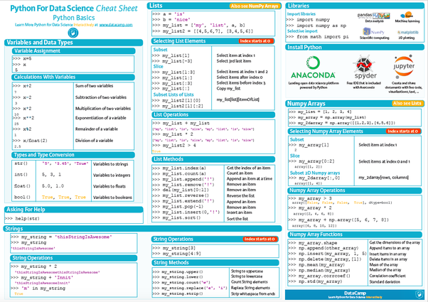 Sql Cheat Sheet Pdf