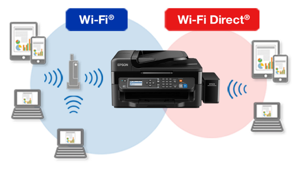 Epson L485 Multi Function Wireless Printer