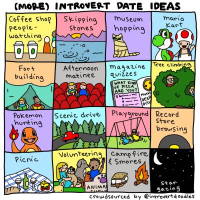 dating website for introverts berømtheder dating nhl spillere