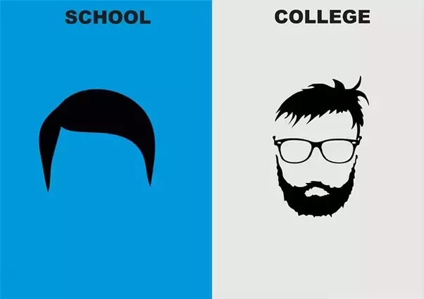 a comparison of the life in a college and high school life I will compare and contrast high school life and college life several changes  include, difference between high school teachers and college professors, the.