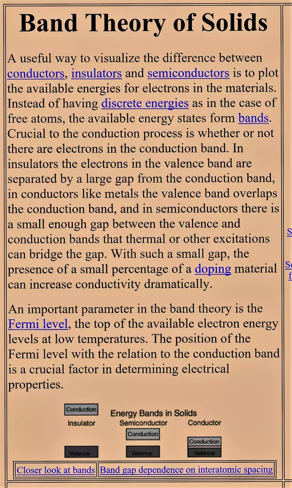 ENERGY BAND THEORY OF SOLIDS EBOOK
