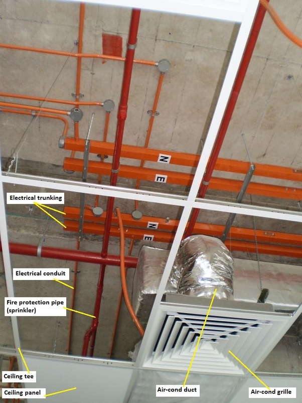 What Is Trunking Wiring System Quora