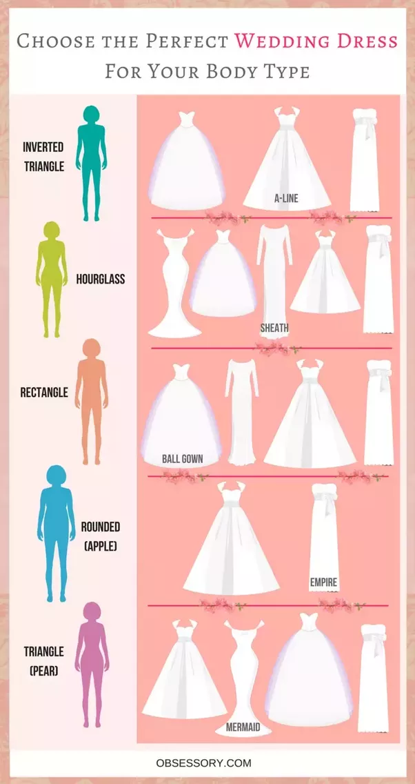 Buying A Wedding Gown Is An Important Decision To Make Before You Finalize Any Of It Be Assured Buy As Per Your Body Type So That Looks Beautiful On