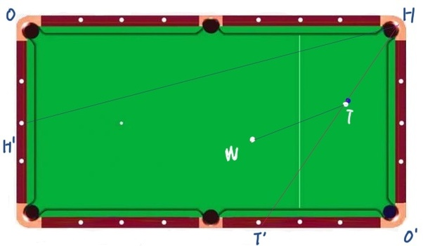 how to calculate what angle to hit a pool ball - quora pool table angles diagram