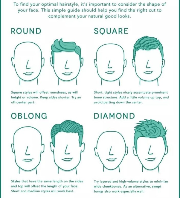 How To Tell If A Hairstyle Suits Me Or Not Quora