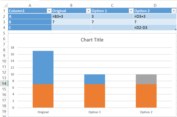 How should I merge two bar charts in one in Excel such that