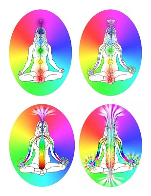 In what way is Kundalini awakening dangerous? - Quora