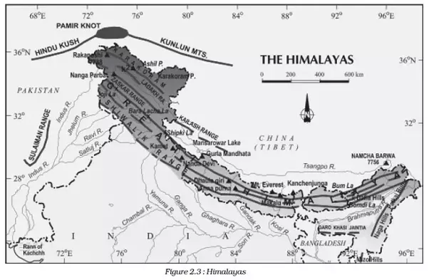How Can The Formation Of The Himalayas Be Explained Quora