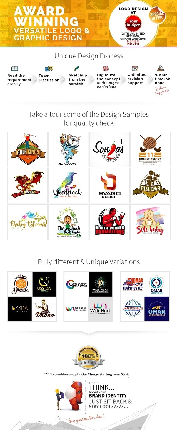 How much does it cost to design a logo for your company in ...