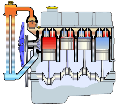 what is the firing order of a four cylinder engine? - quora piston engine animation diagram