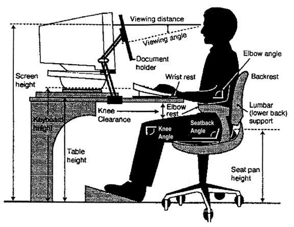 what would be a recommended 200 400 range desk chair for a person