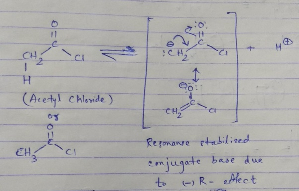 Is acetyl chloride +R or -R? - Quora