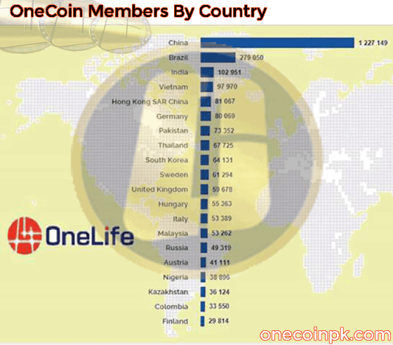What Is The Prediction About Onecoin