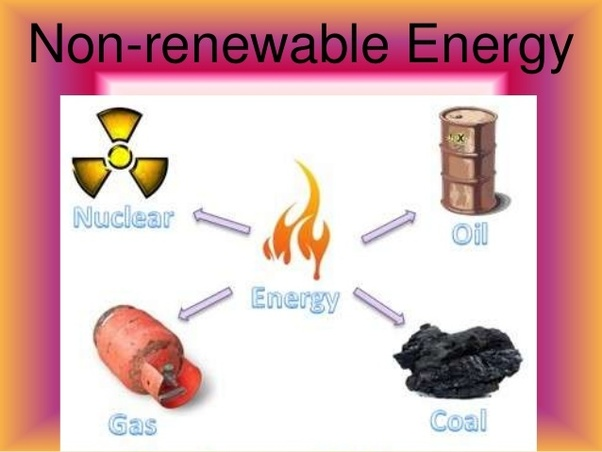 What Is Non Renewable Energy Quora