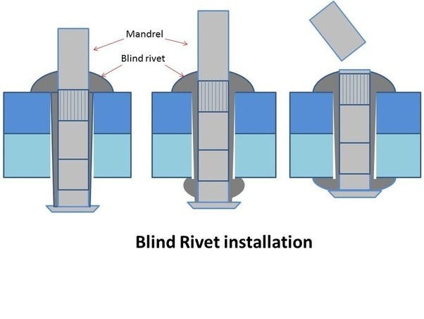 Are these blind rivets? - Quora