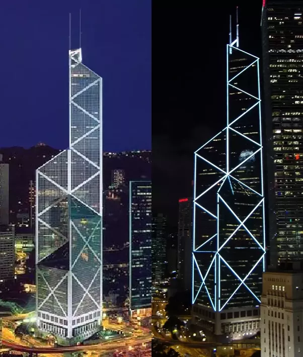 Which Bank S In Hong Kong Is The Easiest For Opening A
