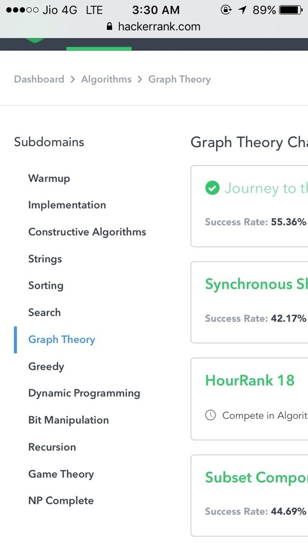 Would you recommend using HackerRank for improving algorithm skills