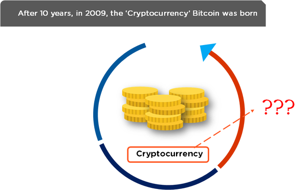 how to send cryptocurrency