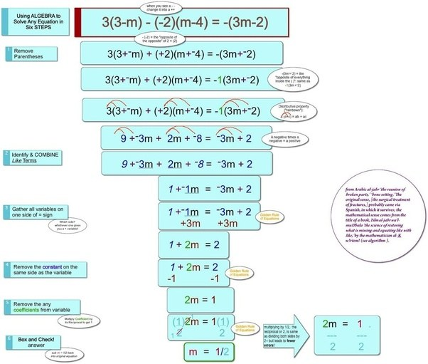 I have a problem in math when I don\'t write what I did to solve a ...