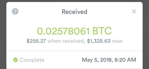 Bitcoin keitimo lokalė