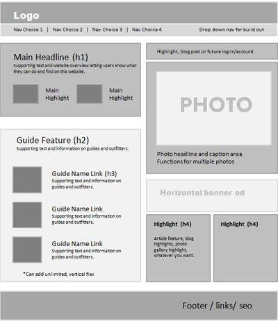 website making sites - 3
