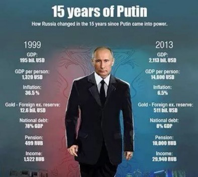 Why Is Putin Considered One Of The Most Badass Presidents In World History
