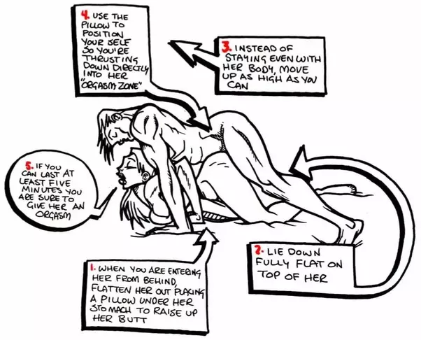 What is a good sex position