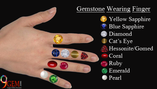 What Is The Right Finger To Use A Coral Ring Quora