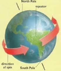 """是否观测过太空区域和地球上方和""""地下""""的恒星(极点以上)? 如果是这样,我们会在那里找到什么?"""