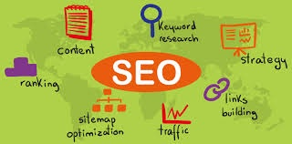 why is an important sitemap created for a website for seo quora