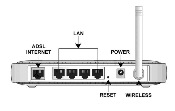 What is the best way to reset a Netgear router? - Quora