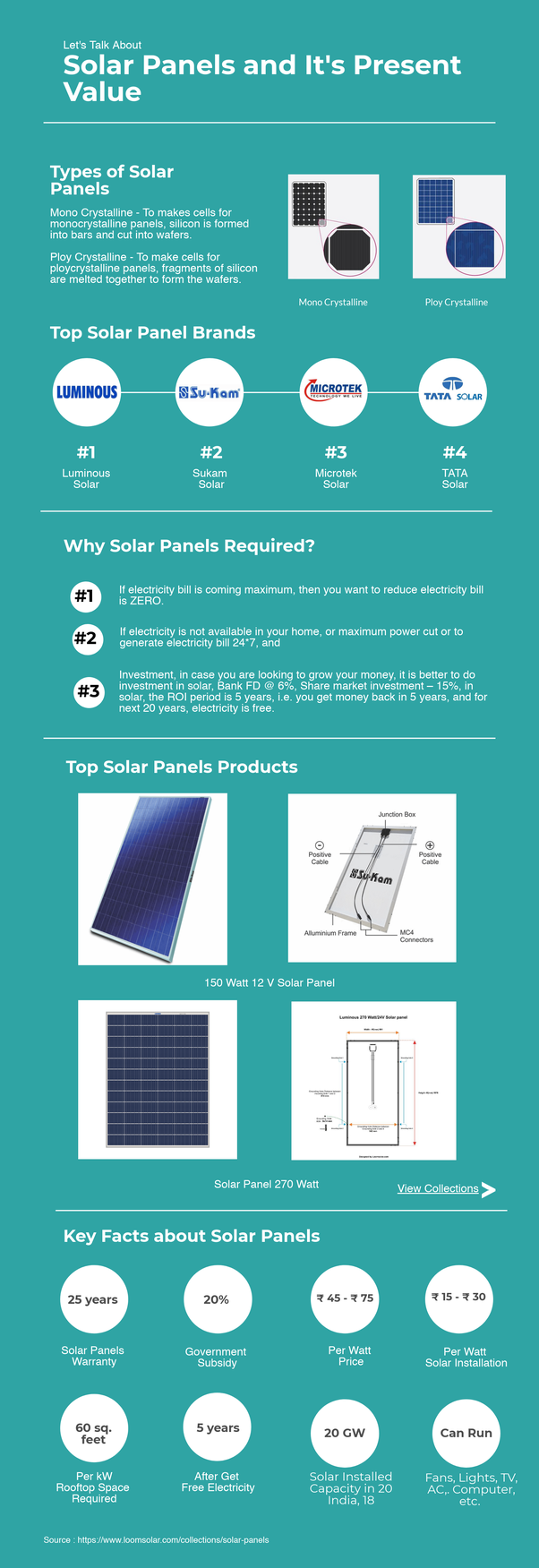 What are the best wholesale markets of solar panels in India? - Quora
