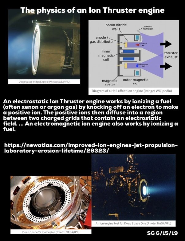 What are the physics of an ion engine? - Quora