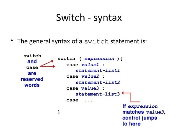 How Control Statements Used In Java What Is Switch Case For Loop