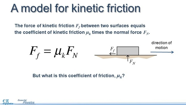 Why isn't the kinetic friction equation a vector equation? What is a vector  equation? - Quora