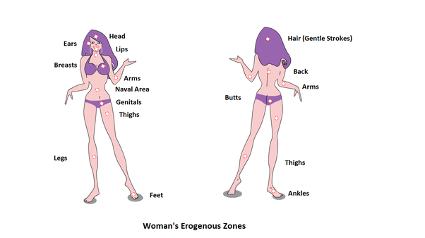 Women pleasure zones