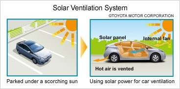 Is It Practical To Install Solar Panels On Electric Cars