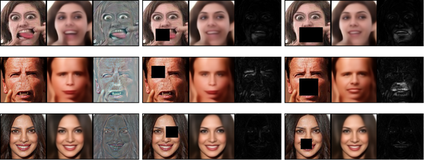 What are the best anomaly detection methods for images? - Quora