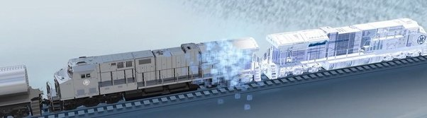 What Is A Digital Twin Quora