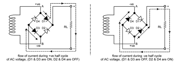 can a diode convert ac into dc