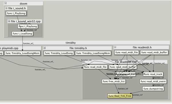 What are the best tools for visualizing source code dependencies ...