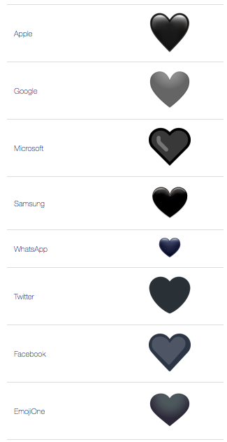 What does a black heart emoji mean? - Quora