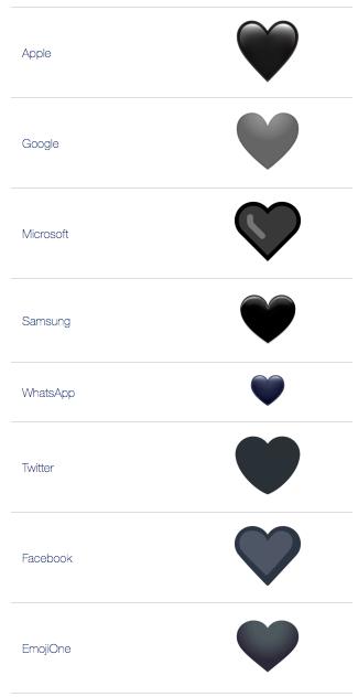 Bedeutung icons whatsapp