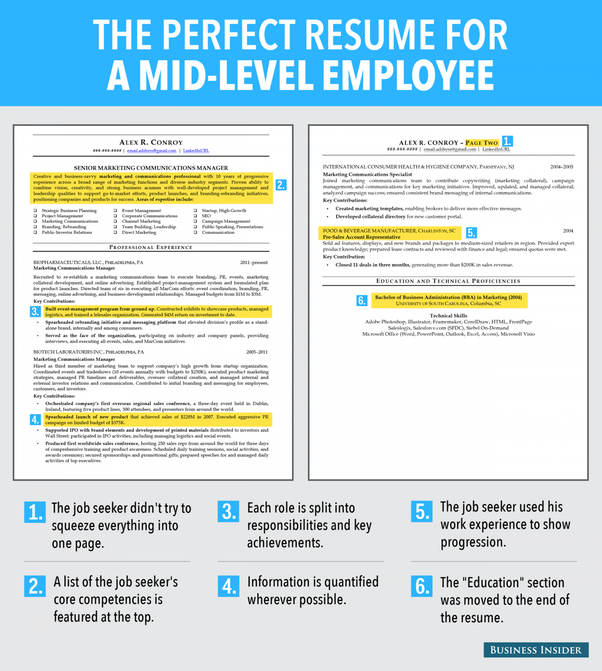 What Should A General Resume Look Like Quora