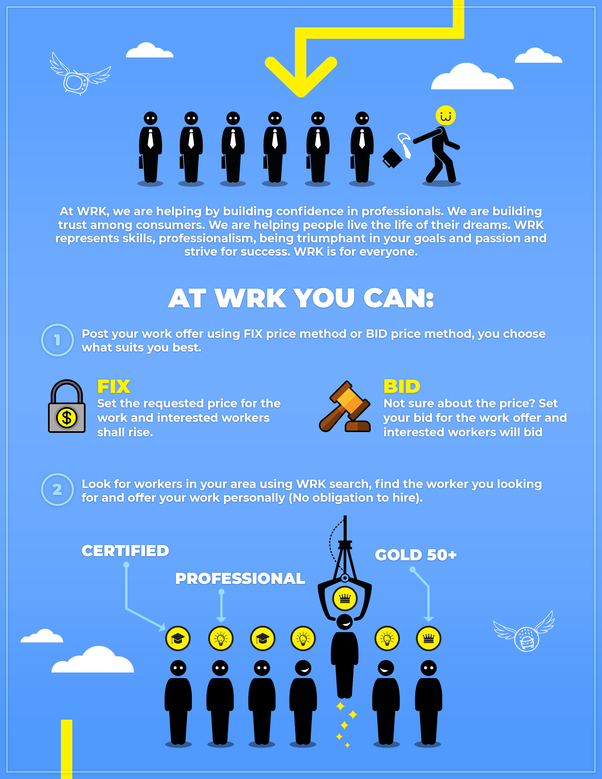 Who are TaskRabbit's major competitors? - Quora
