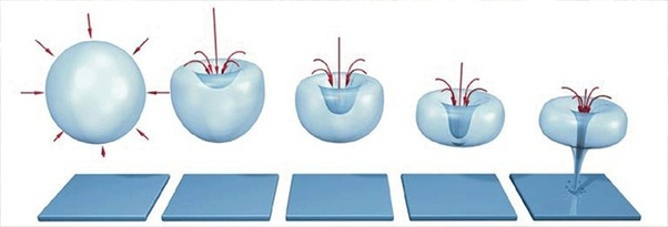 Image result for cavitation