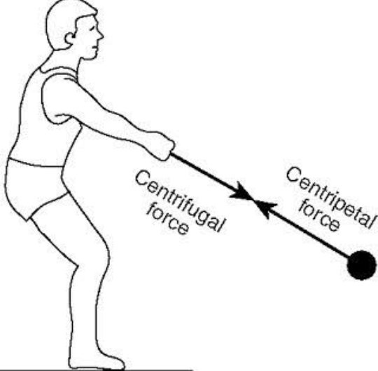 Review! What is a centripetal force? Ppt download.